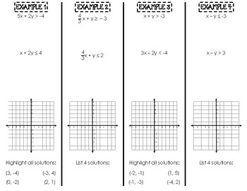 Graphing Systems of Linear Inequalities NOTES (GSE Algebra 1)