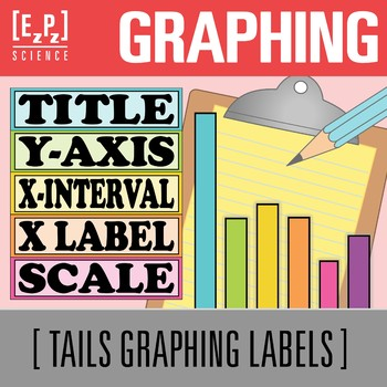 Graphing TAILS Labels