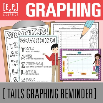 Graphing TAILS reminder
