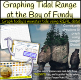 Graphing TODAYS Monster Tide at Hopewell Rocks, Bay of Fun