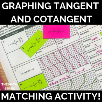 Graphing Tangent and Cotangent Functions Matching Activity