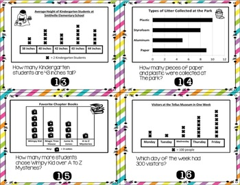 Graphing Task Cards (with and without QR Codes)