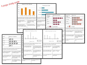 Graphing Test & Study Guide