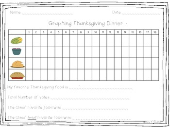 Graphing Thanksgiving Dinner