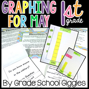 Daily Graphing: May