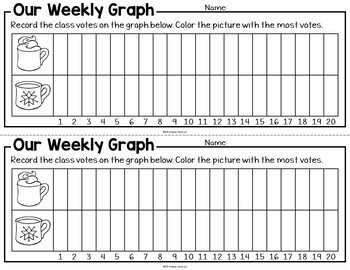 Graphing Activities for the Year