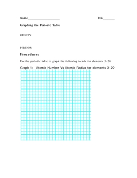 Graphing trends of the periodic table by lesson universe tpt graphing trends of the periodic table urtaz Choice Image