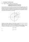 Graphing Trig Functions Cheat Sheet