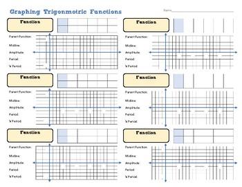 Graphing Trigonometric Functions