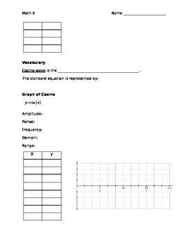 Graphing Trigonometric Functions Guided Notes