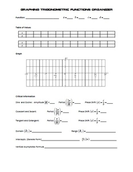 Graphing Trigonometric Functions Organizer