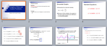 Graphing Trigonometric Functions PowerPoints, Notes, & Examples BUNDLE