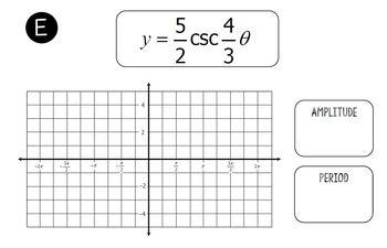 Graphing Trigonometric Functions (Sin, Cos, Tan, Csc, Sec, Cot) Flip Book