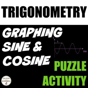 Graphing Trigonometric Functions Sine and Cosine Activity