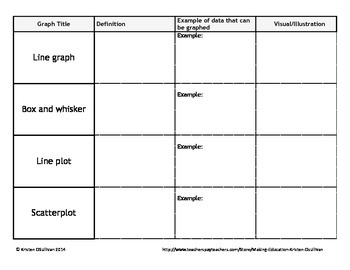 Graphing Types Activity Sort