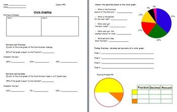 Using Percents- Understanding Pie Graphs Mathematics (worksheet inc) (POWERPOINT