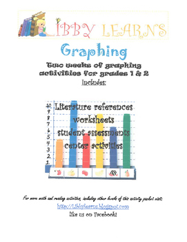 Graphing Unit- 2 weeks!
