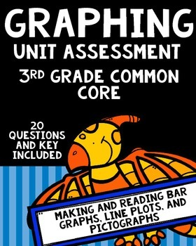 Graphing Unit Assessment-3rd Grade-Bar, Line Plots,  Pictograph Test