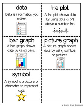 Graphing Unit: Bar Graphs, Picture Graphs, and Line Plots