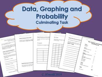 Graphing Unit Culminating Project