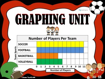 Graphing SmartBoard Unit