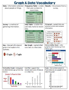 Graphing Unit Vocabulary Sheet