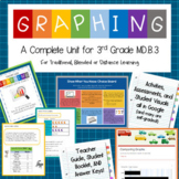 Graphing Unit for Blended Learning