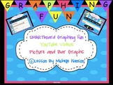 Graphing Unit for SMARTBoard Interactive