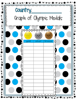 Graphing United States Olympic Medals: Blue