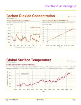 Graphing Using NASA Data: The World Is Heating UP