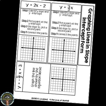 Graphing Using Slope Intercept Form Foldable Page