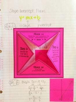 Graphing Using Slope-Intercept Form (Foldable)