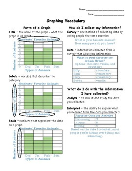 Graphing Vocabulary