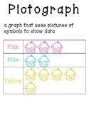 Graphing Vocabulary Cards