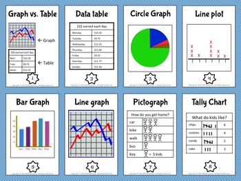 Graphing Vocabulary Trading Cards
