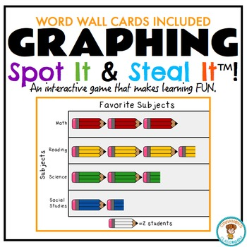 Graphing Word Wall and Spot It & Steal It Math Game!