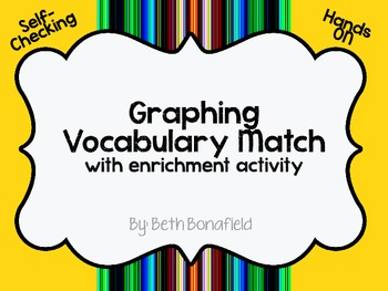 Graphing Vocabulary Match