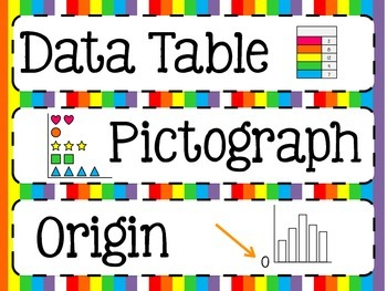 Graphs Word Wall + Task Cards