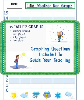 Graphing Weather- Line Plot, Bar Graph, Tallies, Pictograph