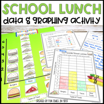 Graphing~ What's Your Favorite School Lunch?
