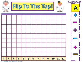 Graphing and Basic Operations Using Dominoes:  Flip To the Top