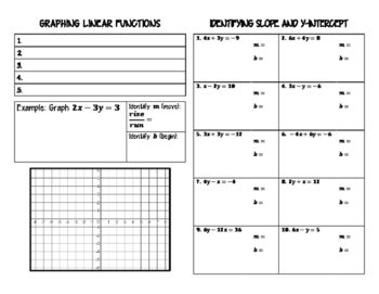 Graphing & Writing Equations INB Notes Practice and Foldable Book