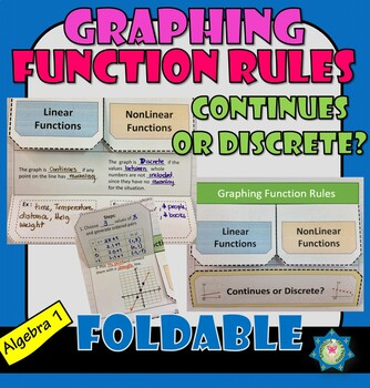 Graphing a Function Rule (Continues or Discrete) Foldable