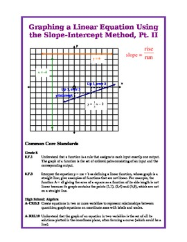 Graphing a Linear Equation (Line) Using the Slope-Intercept Method, Part II