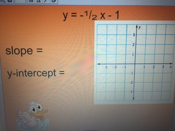 Graphing a Linear Function Given Slope-Intercept Form