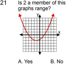 Graphing a Parabola Itroduction with 7 Assignments for SMART Notebook & Response