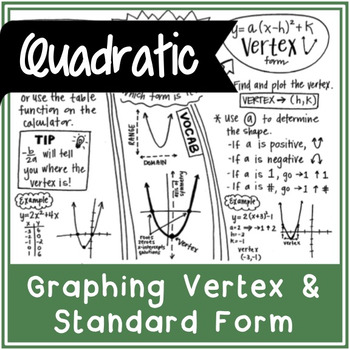 Graphing a Quadratic Function (Vertex and Standard Form) |