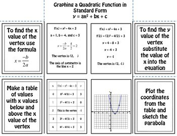 Graphing a Quadratic Function in Standard Form