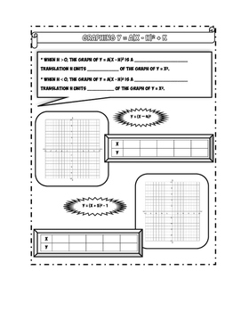 Graphing a(x-h)2 + k Doodle Notes