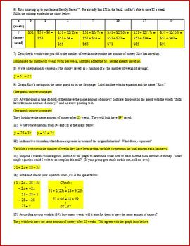 Graphing and Algebra for Buying Electronics with Answer Key (Editable)